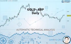 GOLD - GBP - Daily