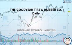 THE GOODYEAR TIRE & RUBBER CO. - Daily
