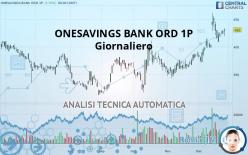ONESAVINGS BANK ORD 1P - Giornaliero
