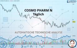 COSMO PHARM N - Täglich