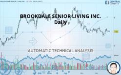 BROOKDALE SENIOR LIVING INC. - Daily