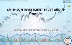 SMITHSON INVESTMENT TRUST ORD 1P - Dagelijks