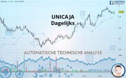 UNICAJA - Dagelijks