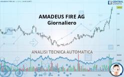 AMADEUS FIRE AG - Giornaliero