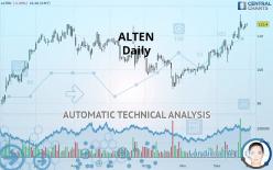 ALTEN - Daily