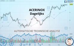 ACERINOX - Dagelijks