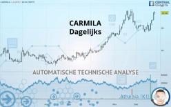CARMILA - Dagelijks