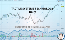 TACTILE SYSTEMS TECHNOLOGY - Daily