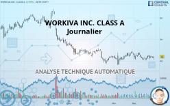 WORKIVA INC. CLASS A - Journalier