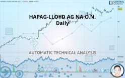 HAPAG-LLOYD AG NA O.N. - Daily