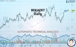 BEKAERT - Daily