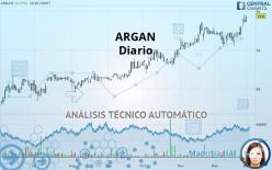 ARGAN - Diario