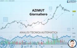 AZIMUT - Giornaliero