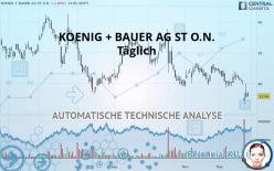 KOENIG + BAUER AG ST O.N. - Täglich