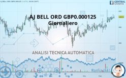 AJ BELL ORD GBP0.000125 - Giornaliero