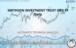 SMITHSON INVESTMENT TRUST ORD 1P - Daily