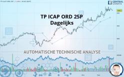 TP ICAP ORD 25P - Dagelijks