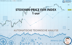 STOXX600 PRICE EUR INDEX - 1 uur