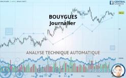 BOUYGUES - Journalier
