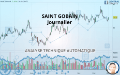 SAINT GOBAIN - Journalier