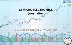 STMICROELECTRONICS - Giornaliero
