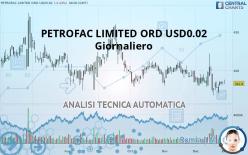 PETROFAC LIMITED ORD USD0.02 - Giornaliero