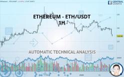 ETHEREUM - ETH/USDT - 1H