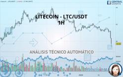 LITECOIN - LTC/USDT - 1H