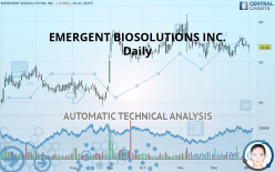 EMERGENT BIOSOLUTIONS INC. - Daily