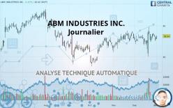 ABM INDUSTRIES INC. - Journalier