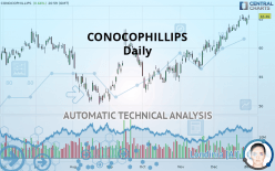 CONOCOPHILLIPS - Daily