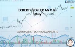 ECKERT+ZIEGLER AG O.N. - Daily