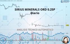 SIRIUS MINERALS ORD 0.25P - Diario