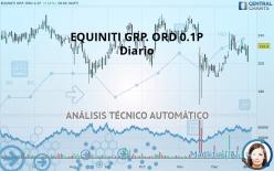 EQUINITI GRP. ORD 0.1P - Diario