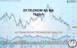 DT.TELEKOM AG NA - Täglich