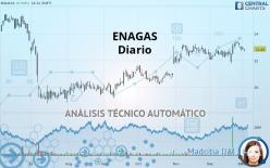 ENAGAS - Giornaliero