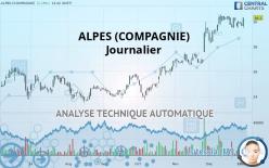 ALPES (COMPAGNIE) - Journalier