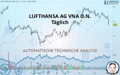 LUFTHANSA AG VNA O.N. - Täglich