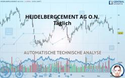 HEIDELBERGCEMENT AG O.N. - Täglich