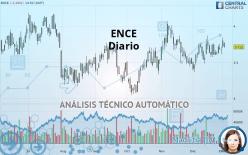 ENCE - Giornaliero