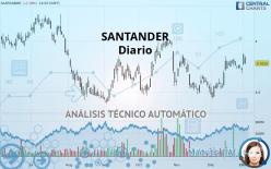 SANTANDER - Giornaliero
