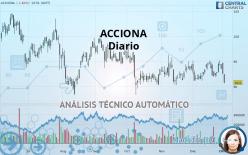 ACCIONA - Diario
