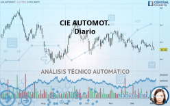 CIE AUTOMOT. - Daily