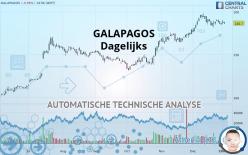 GALAPAGOS - Dagelijks
