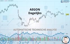 AEGON - Dagelijks