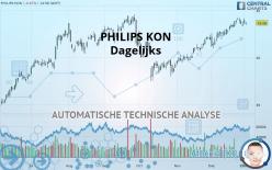PHILIPS KON - Dagelijks