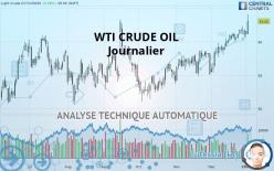 WTI CRUDE OIL - Journalier