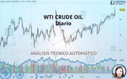 WTI CRUDE OIL - Täglich
