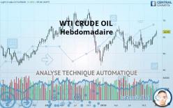 WTI CRUDE OIL - Hebdomadaire