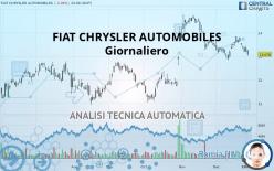 FIAT CHRYSLER AUTOMOBILES - Giornaliero